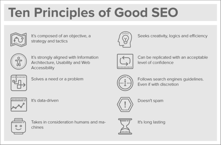 10 principles of good seo